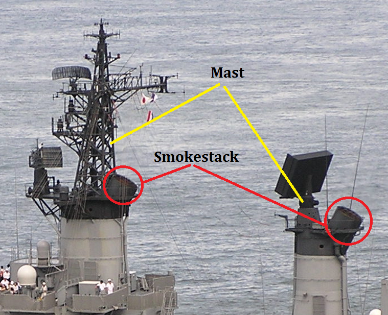 Integrated masts the next generation design for naval masts mack mast smokestack sciox Gallery