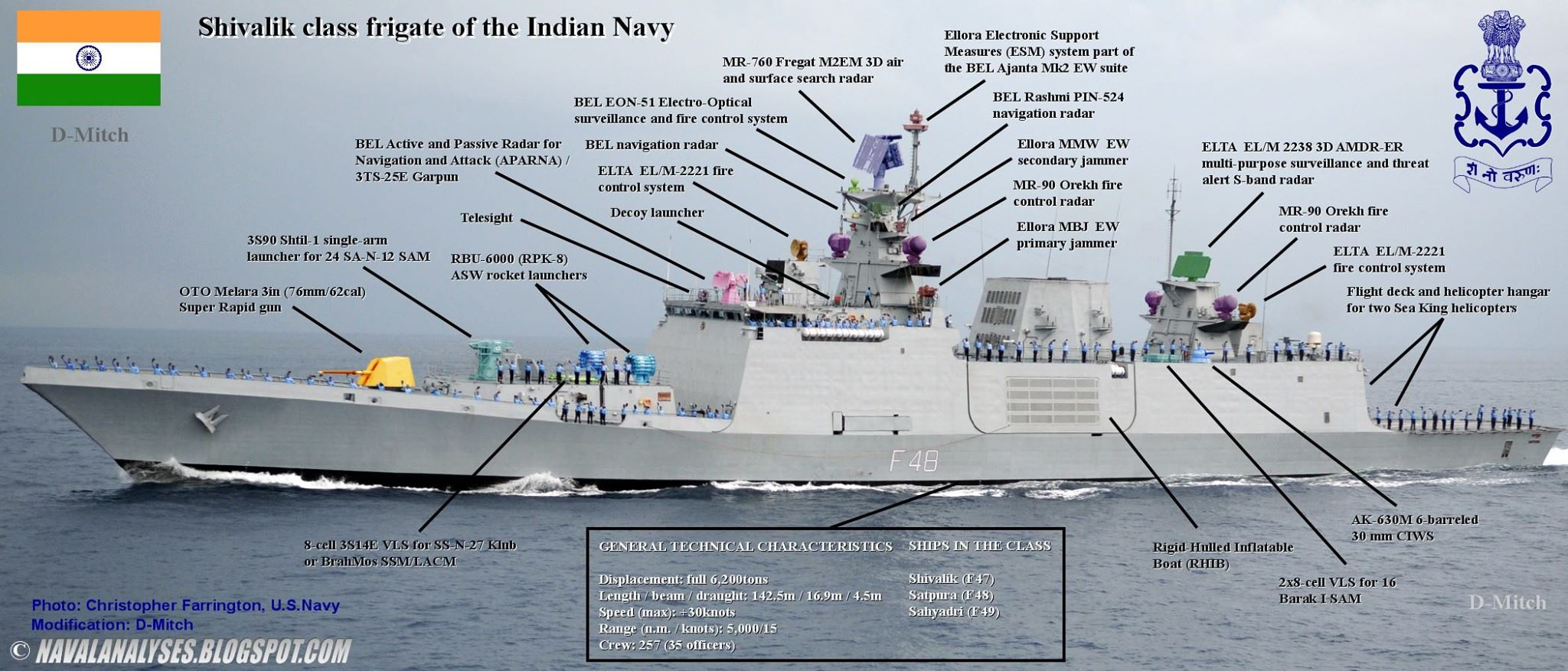 Top 10 Most Powerful Frigates In The World Defencyclopedia 2013 F 150 Wiring Diagram Rear Sonar Click On Image For Full Resolution Version