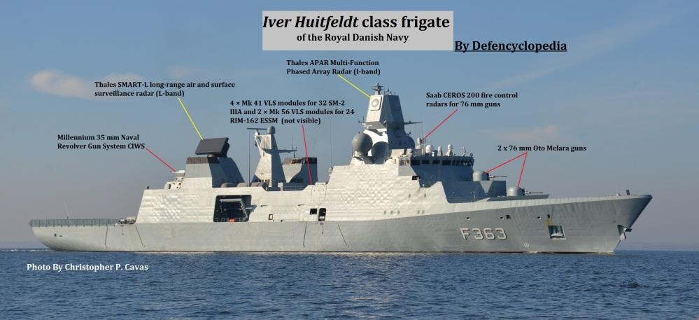 iver huitfeldt class
